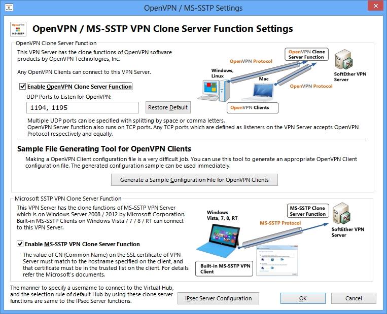 Linux openvpn сервер бесплатный хостинг доменное имя php